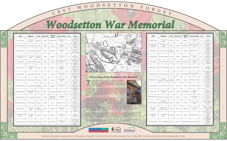 XX  FINAL Woodsetton Memorial Interpretation Panel Jan 2016_01 (2)